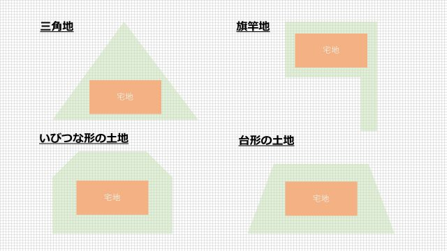 「売れない土地」の種類と売却方法2