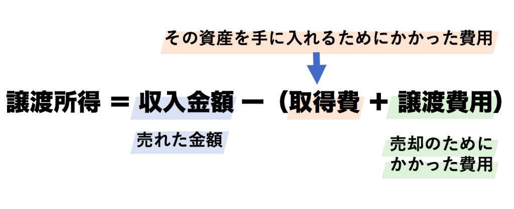 譲渡所得 計算式